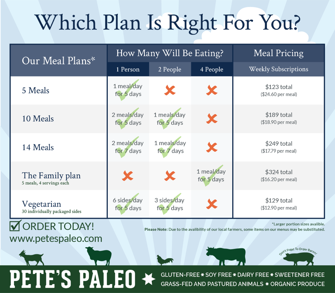 pete_s-paleo-chart-02.png